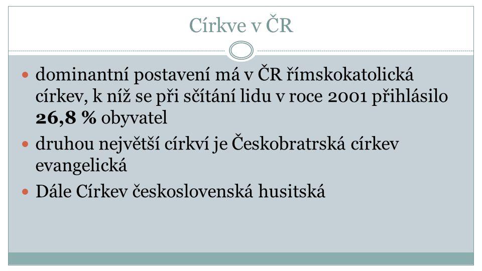 Církve v ČR dominantní postavení má v ČR římskokatolická církev, k níž se při sčítání lidu v roce 2001 přihlásilo 26,8 % obyvatel.