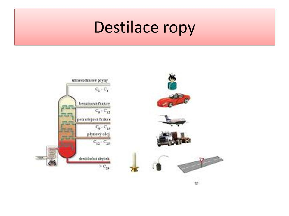 Destilace ropy