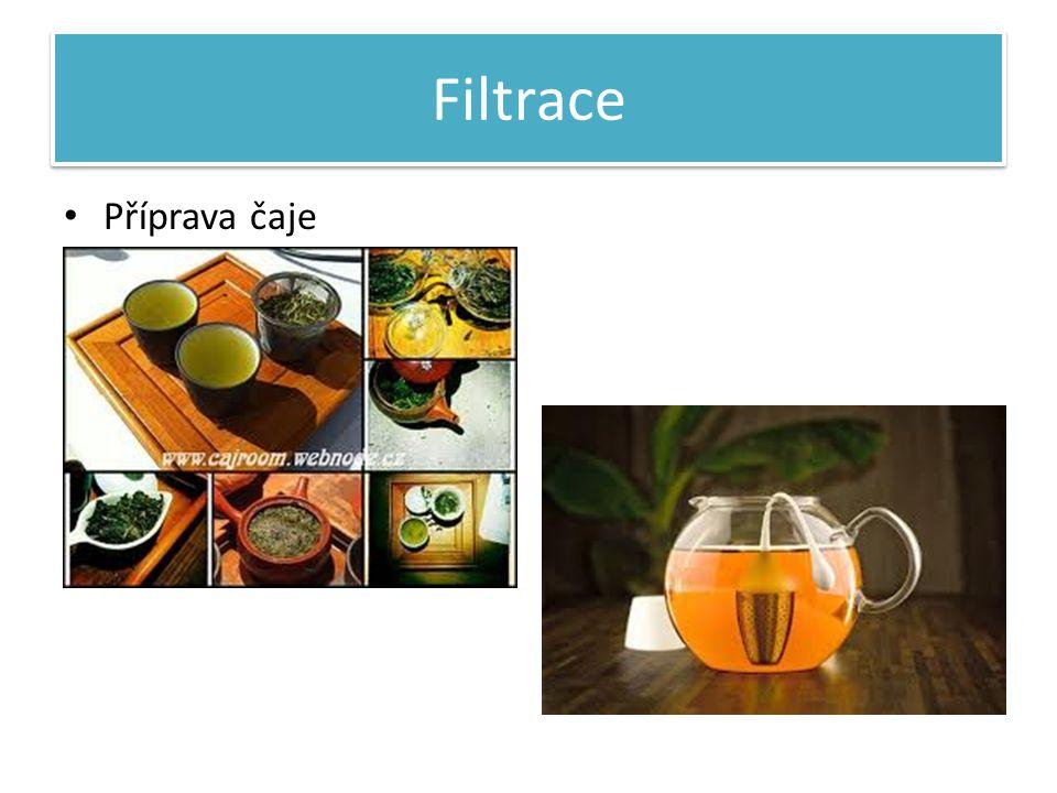 Filtrace Příprava čaje