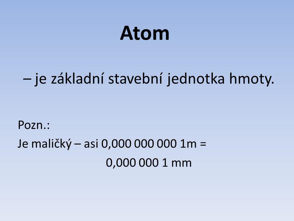 – je základní stavební jednotka hmoty.
