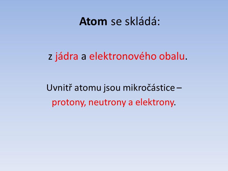 Uvnitř atomu jsou mikročástice – protony, neutrony a elektrony.