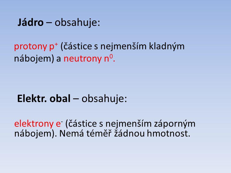 protony p+ (částice s nejmenším kladným nábojem) a neutrony n0.