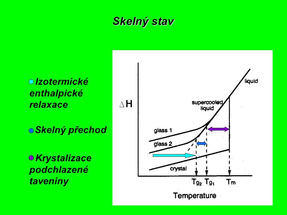 Skelný stav Izotermické enthalpické relaxace Skelný přechod