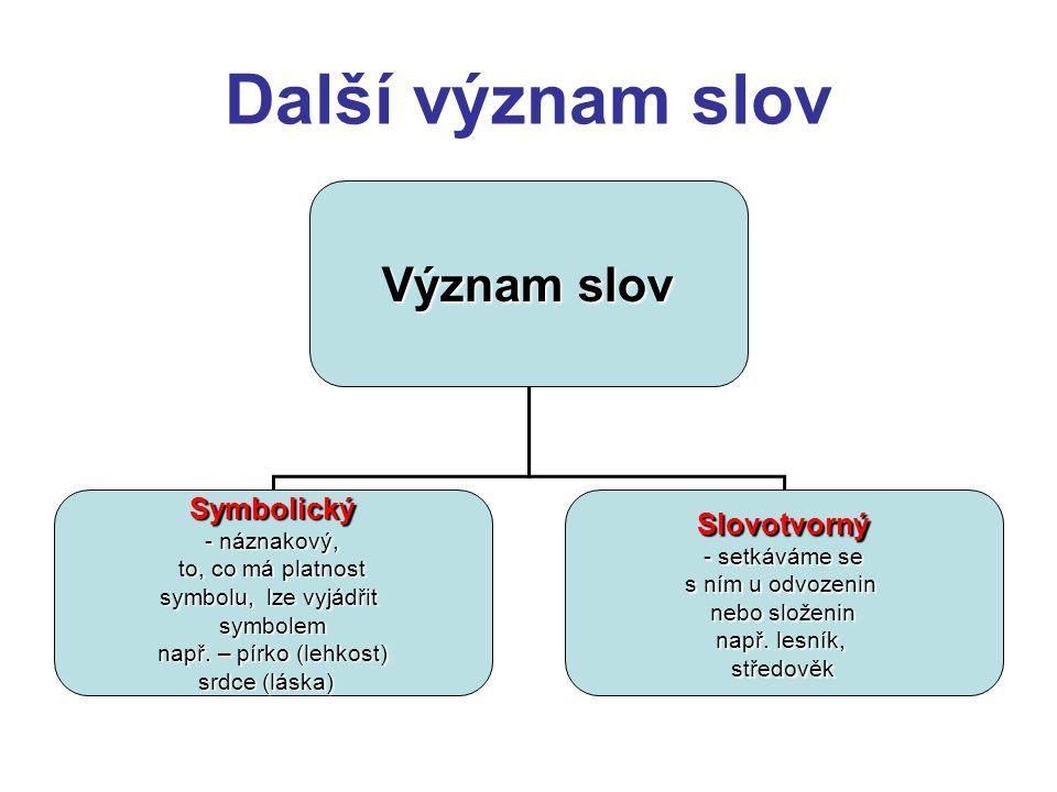 Další význam slov Význam slov Symbolický Slovotvorný náznakový,