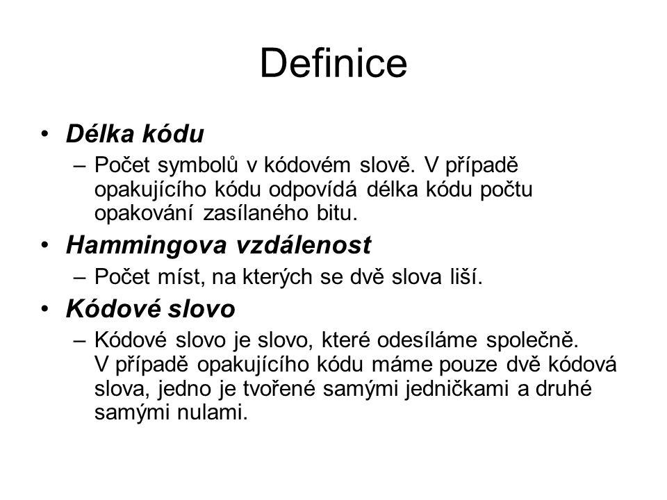 Definice Délka kódu Hammingova vzdálenost Kódové slovo