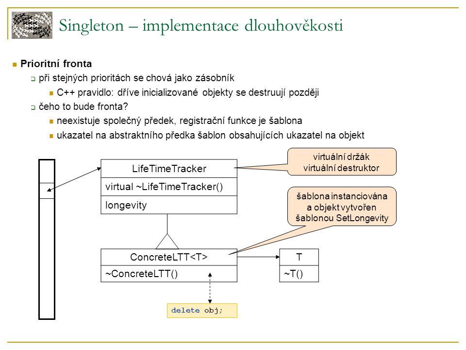 Singleton – implementace dlouhověkosti