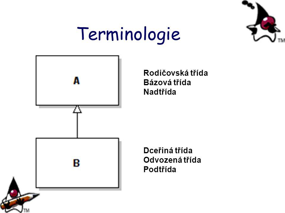 Terminologie Rodičovská třída Bázová třída Nadtřída Dceřiná třída