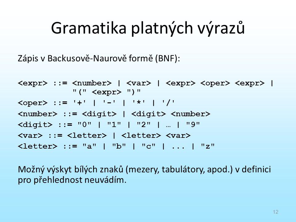 Gramatika platných výrazů