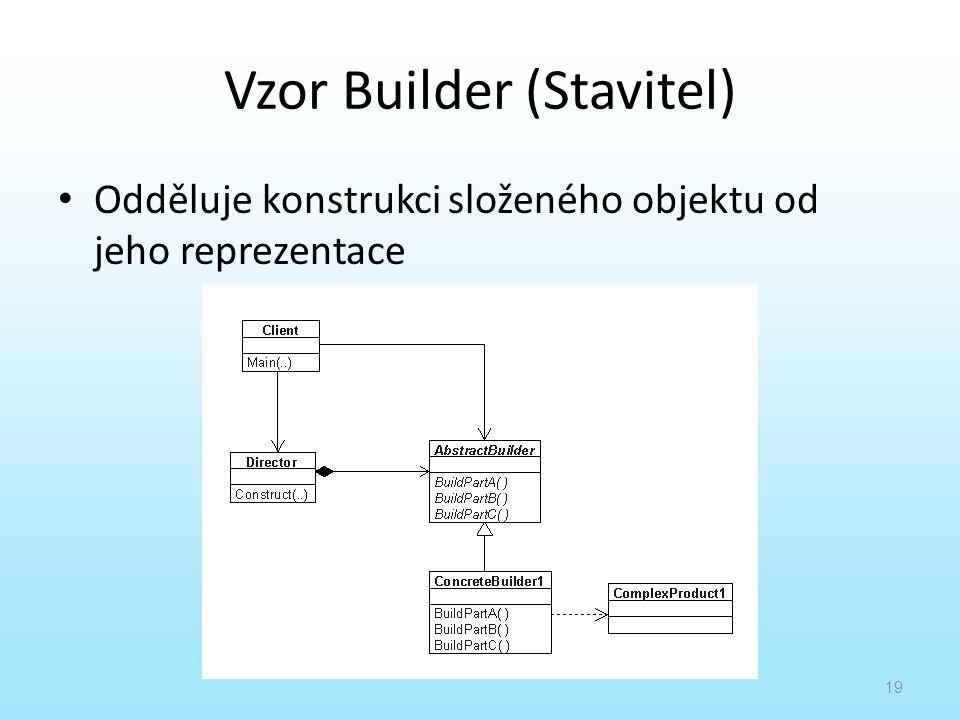 Vzor Builder (Stavitel)