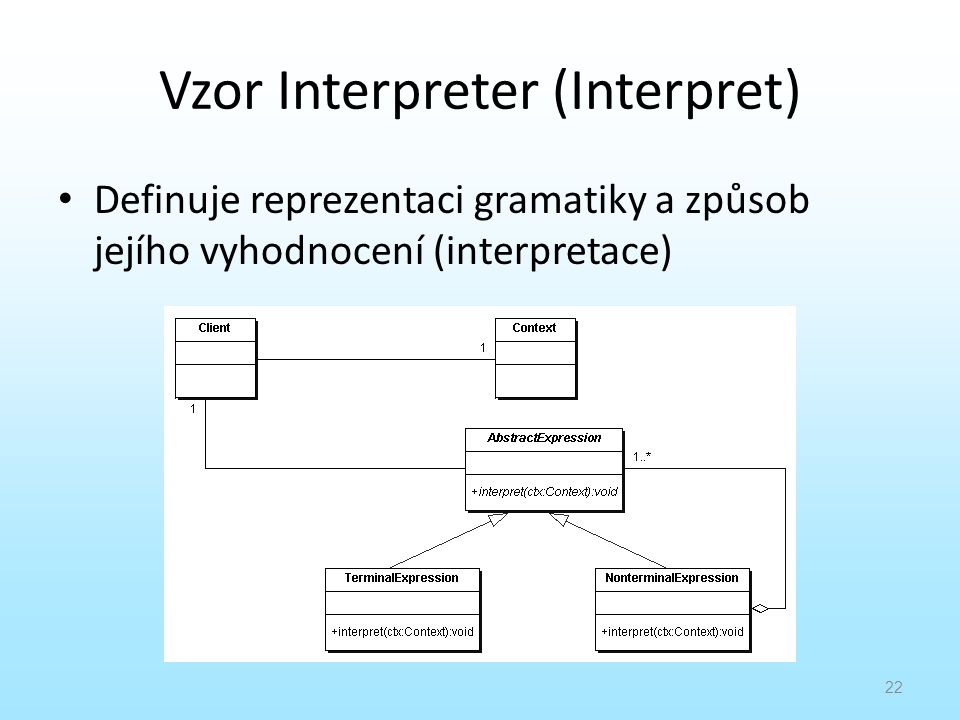 Vzor Interpreter (Interpret)
