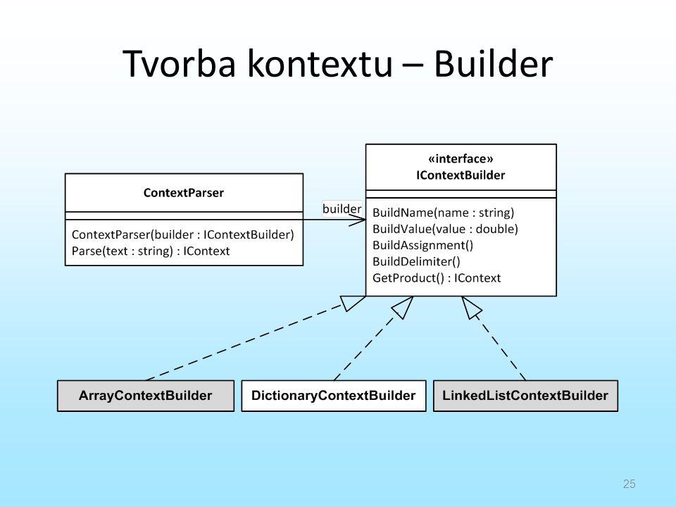 Tvorba kontextu – Builder