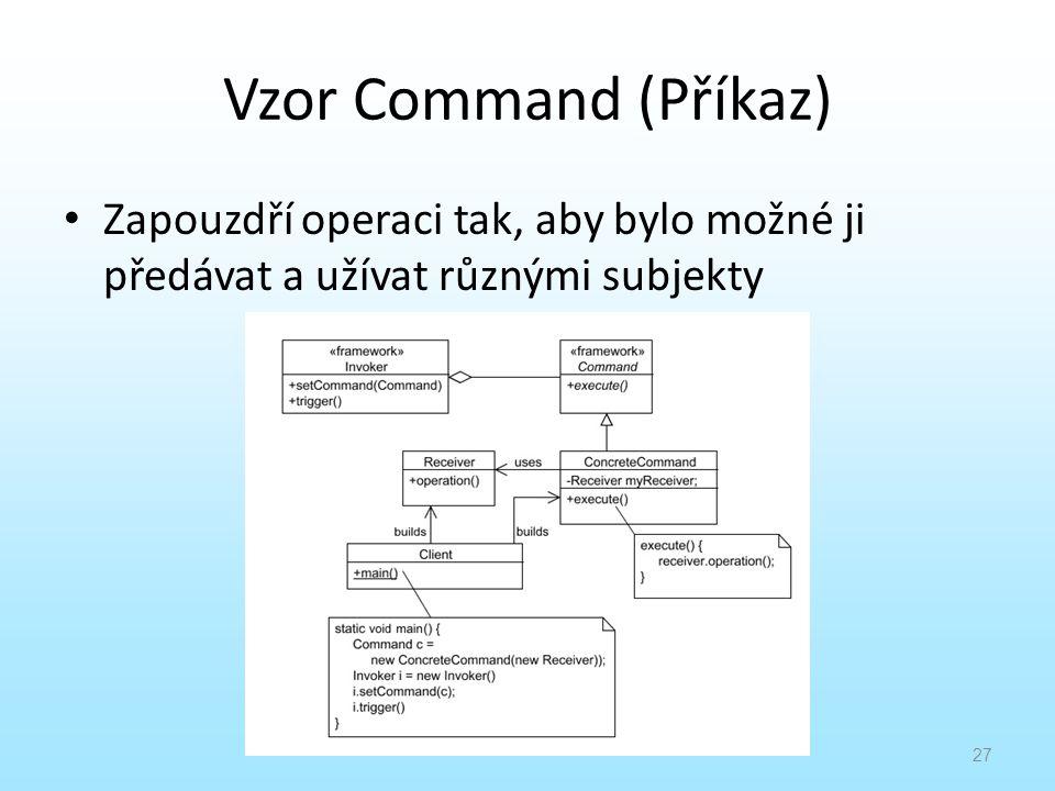 Vzor Command (Příkaz) Zapouzdří operaci tak, aby bylo možné ji předávat a užívat různými subjekty