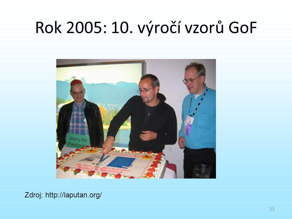 Rok 2005: 10. výročí vzorů GoF Zdroj: http://laputan.org/