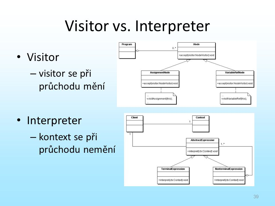 Visitor vs. Interpreter
