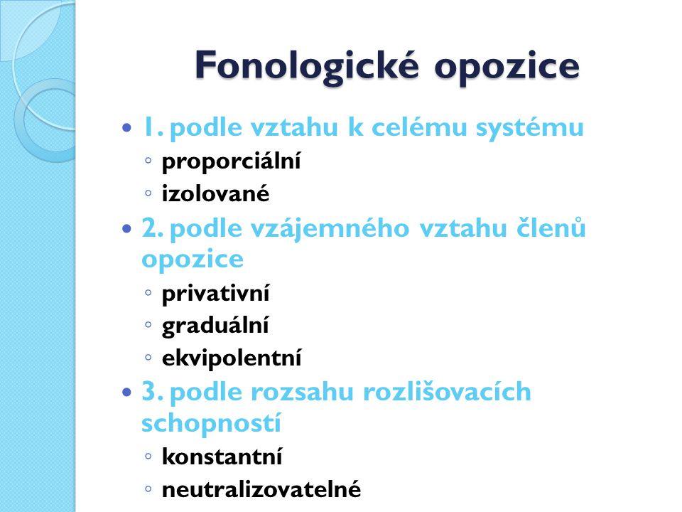 Fonologické opozice 1. podle vztahu k celému systému
