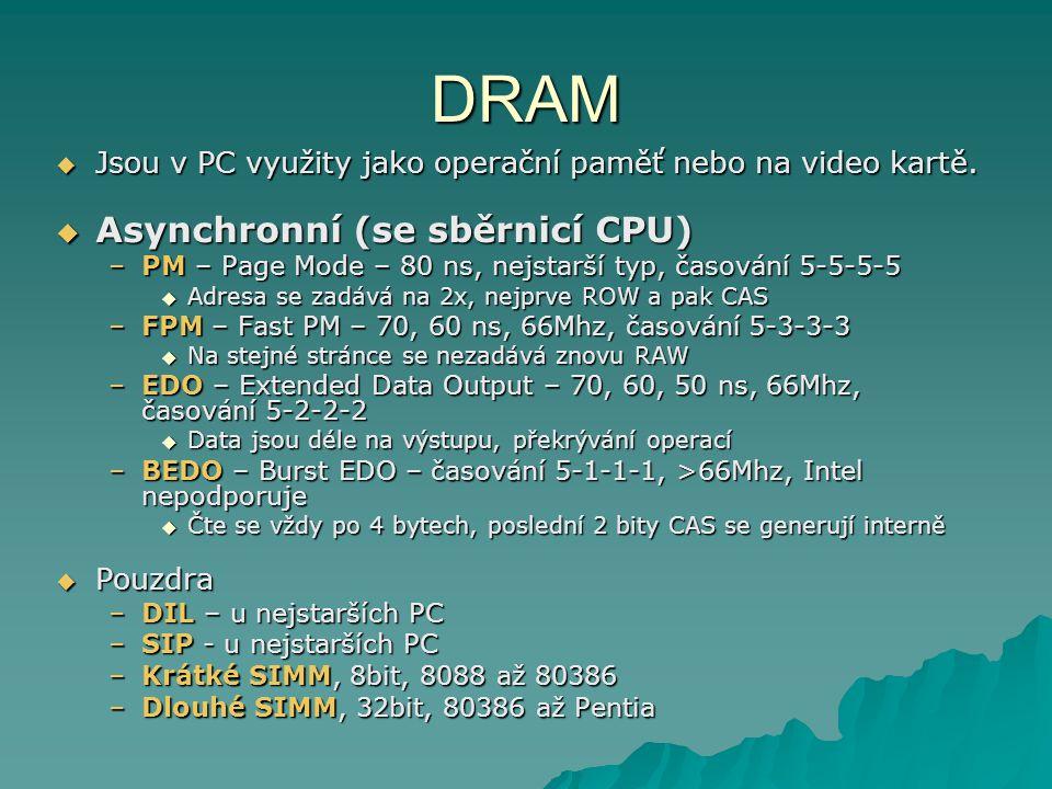 DRAM Asynchronní (se sběrnicí CPU)