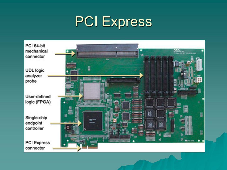 PCI Express