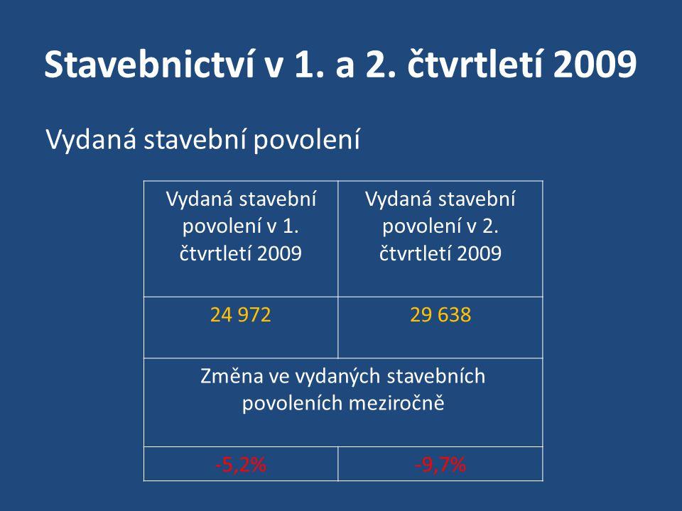 Stavebnictví v 1. a 2. čtvrtletí 2009