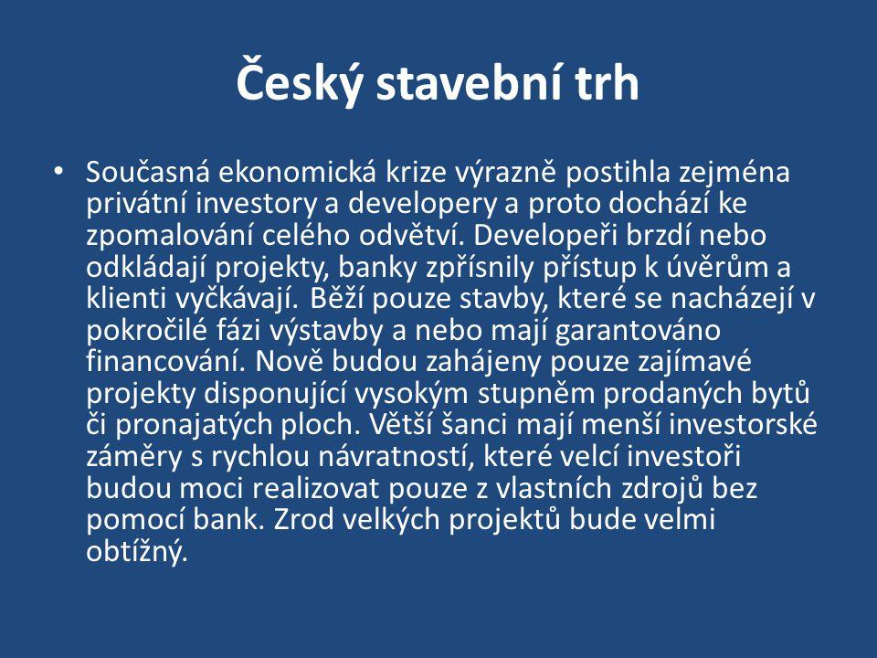 Český stavební trh