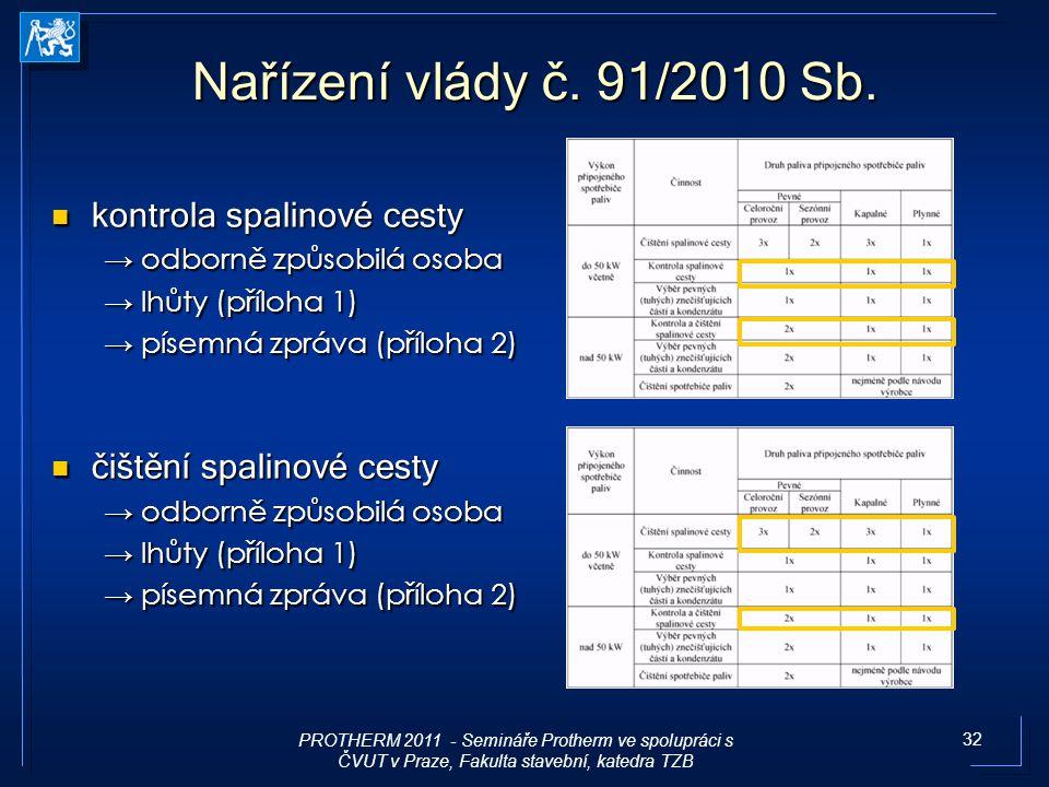 Nařízení vlády č. 91/2010 Sb. kontrola spalinové cesty