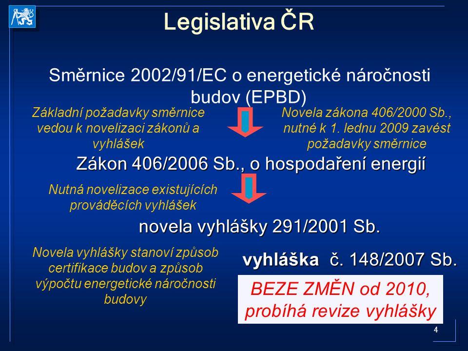 Legislativa ČR Směrnice 2002/91/EC o energetické náročnosti budov (EPBD) Základní požadavky směrnice vedou k novelizaci zákonů a vyhlášek.