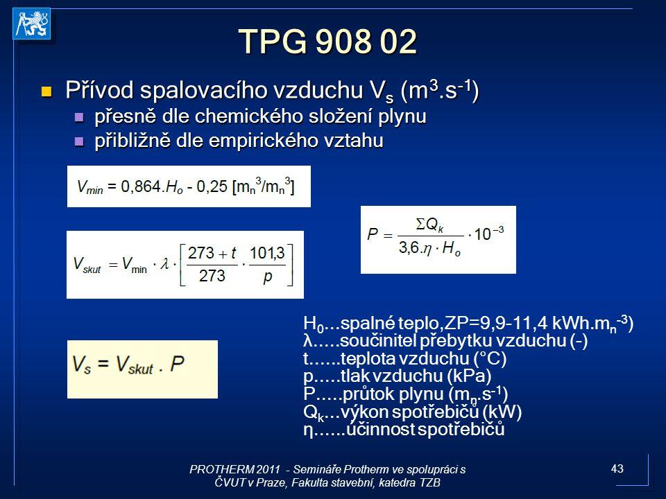 TPG 908 02 Přívod spalovacího vzduchu Vs (m3.s-1)