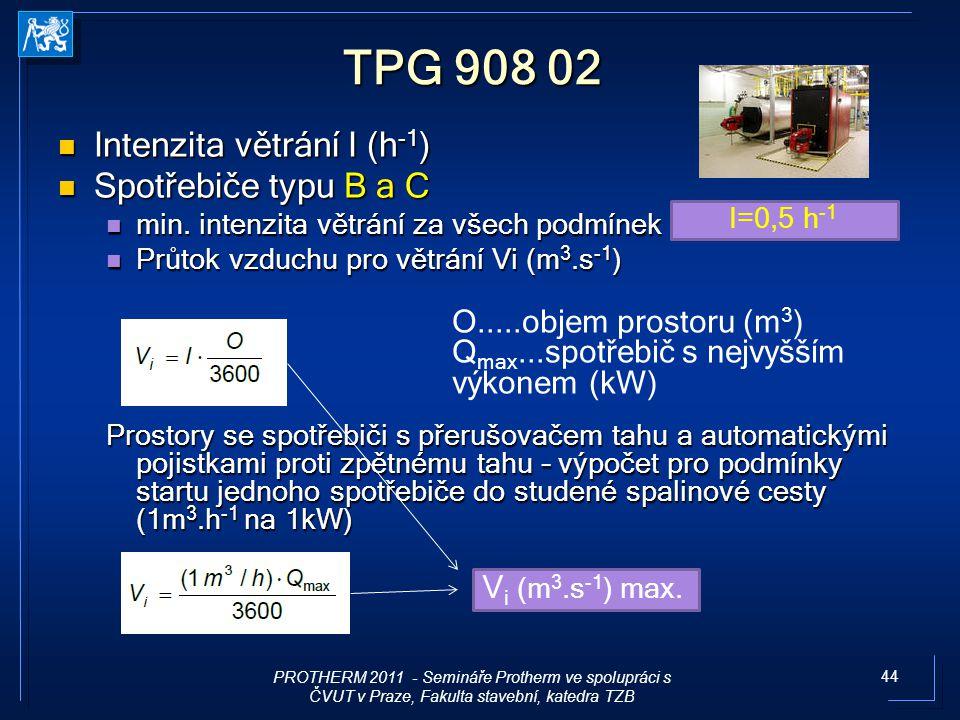 TPG 908 02 Intenzita větrání I (h-1) Spotřebiče typu B a C
