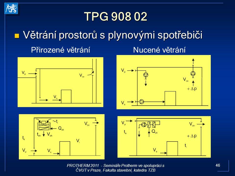 TPG 908 02 Větrání prostorů s plynovými spotřebiči Přirozené větrání