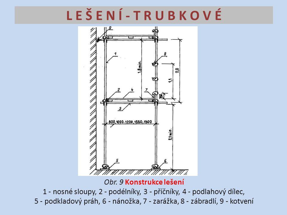 1 - nosné sloupy, 2 - podélníky, 3 - příčníky, 4 - podlahový dílec,