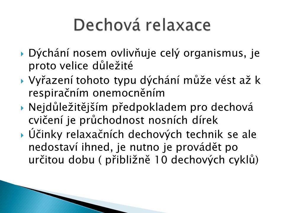 Dechová relaxace Dýchání nosem ovlivňuje celý organismus, je proto velice důležité.