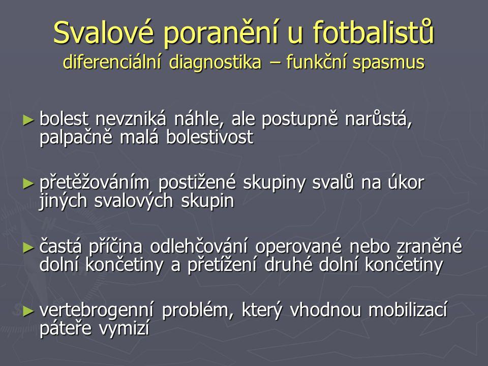 Svalové poranění u fotbalistů diferenciální diagnostika – funkční spasmus