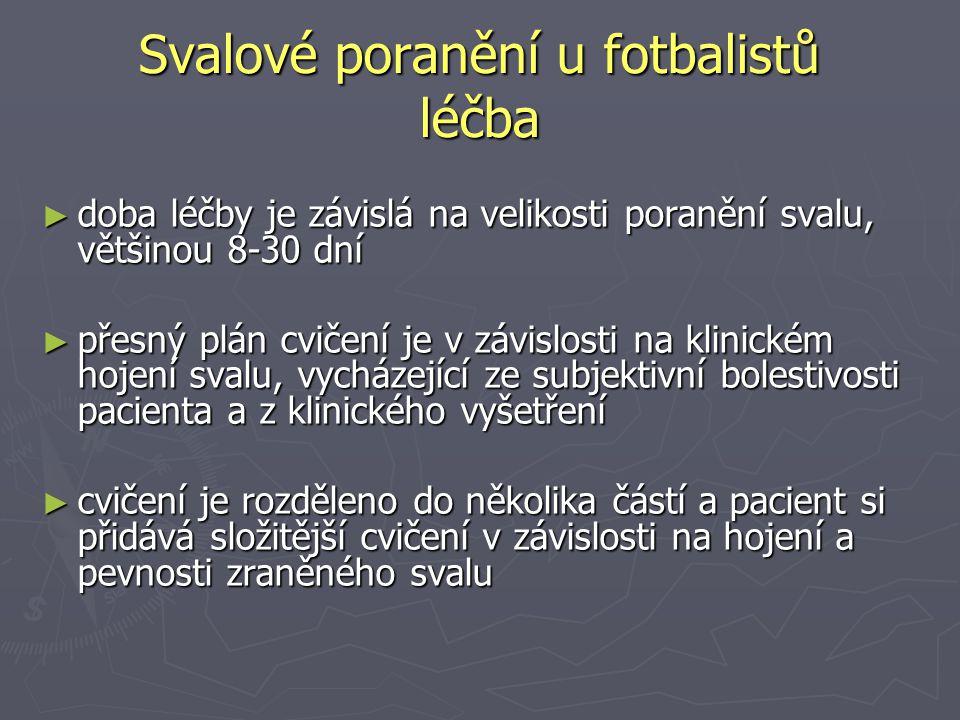 Svalové poranění u fotbalistů léčba