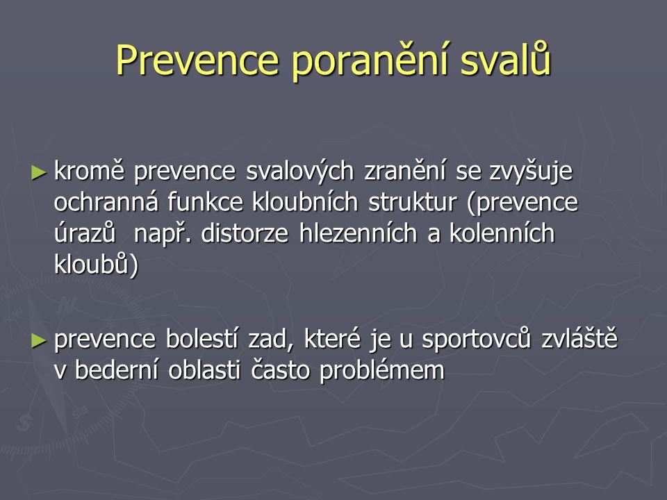 Prevence poranění svalů