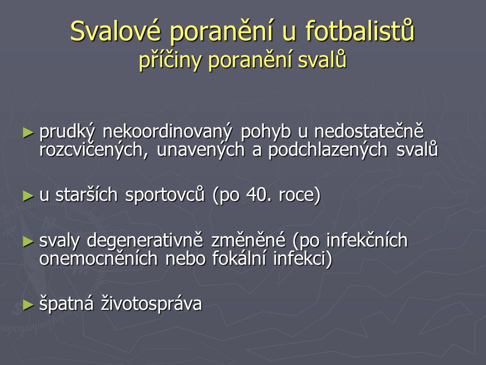 Svalové poranění u fotbalistů příčiny poranění svalů