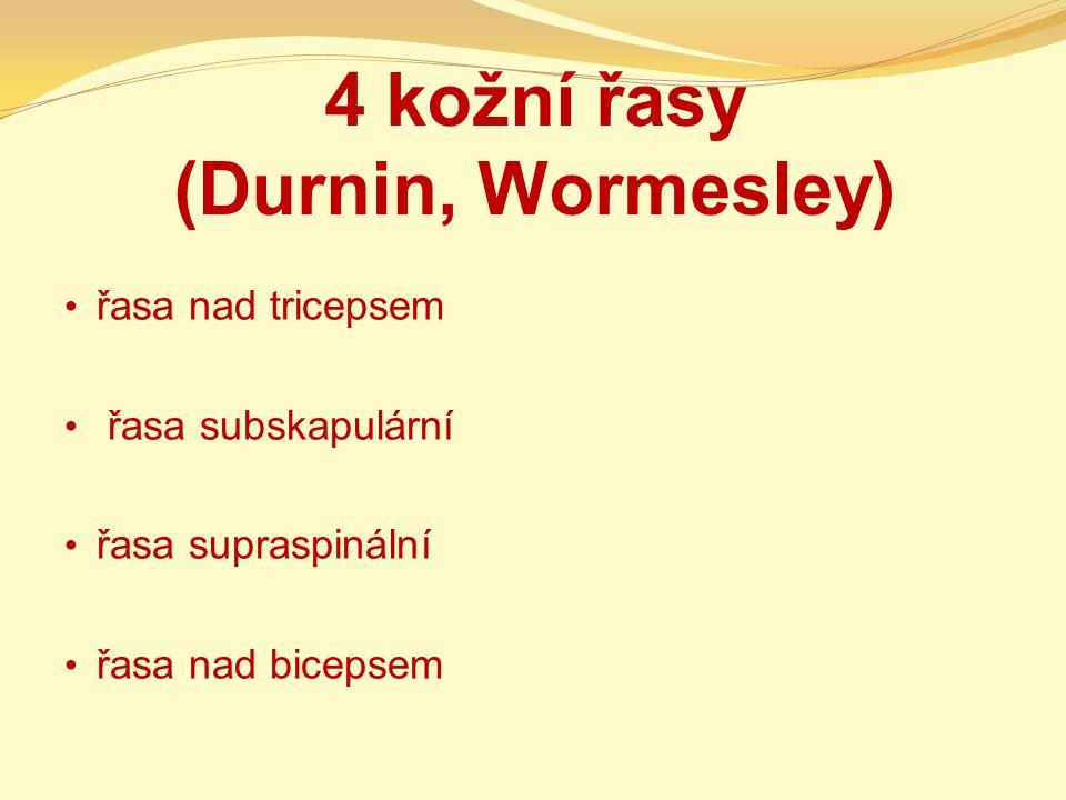 4 kožní řasy (Durnin, Wormesley)