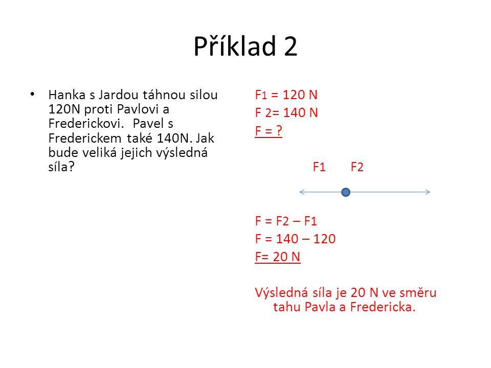 Příklad 2 Hanka s Jardou táhnou silou 120N proti Pavlovi a Frederickovi. Pavel s Frederickem také 140N. Jak bude veliká jejich výsledná síla