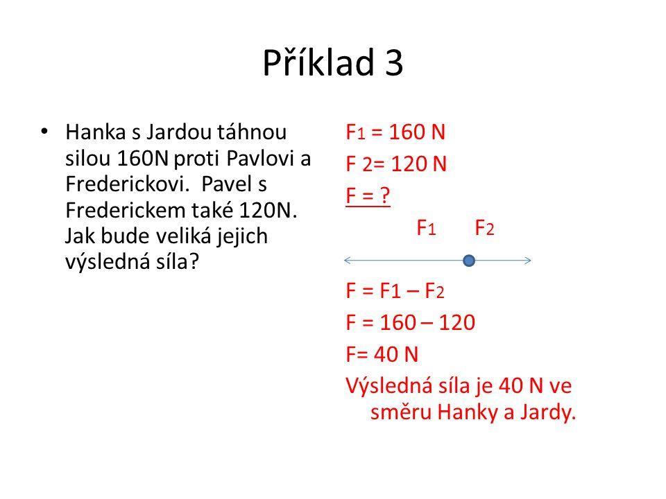 Příklad 3 Hanka s Jardou táhnou silou 160N proti Pavlovi a Frederickovi. Pavel s Frederickem také 120N. Jak bude veliká jejich výsledná síla
