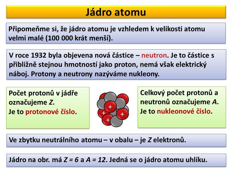 Jádro atomu Připomeňme si, že jádro atomu je vzhledem k velikosti atomu velmi malé (100 000 krát menší).