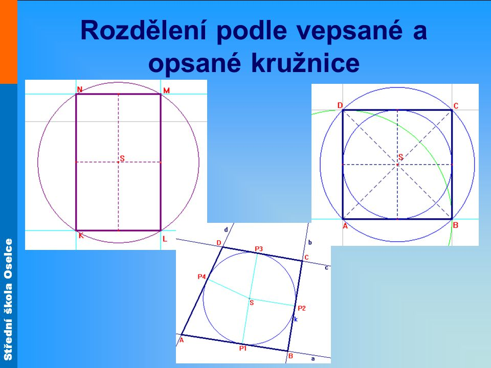 Rozdělení podle vepsané a opsané kružnice