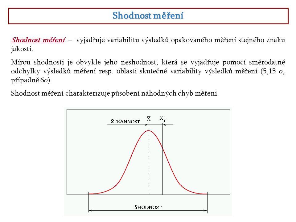 Shodnost měření Shodnost měření – vyjadřuje variabilitu výsledků opakovaného měření stejného znaku jakosti.