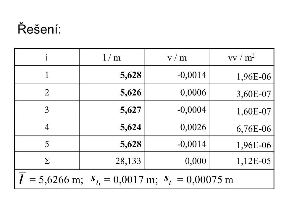 Řešení: = 5,6266 m; = 0,0017 m; = 0,00075 m i l / m v / m vv / m2 1