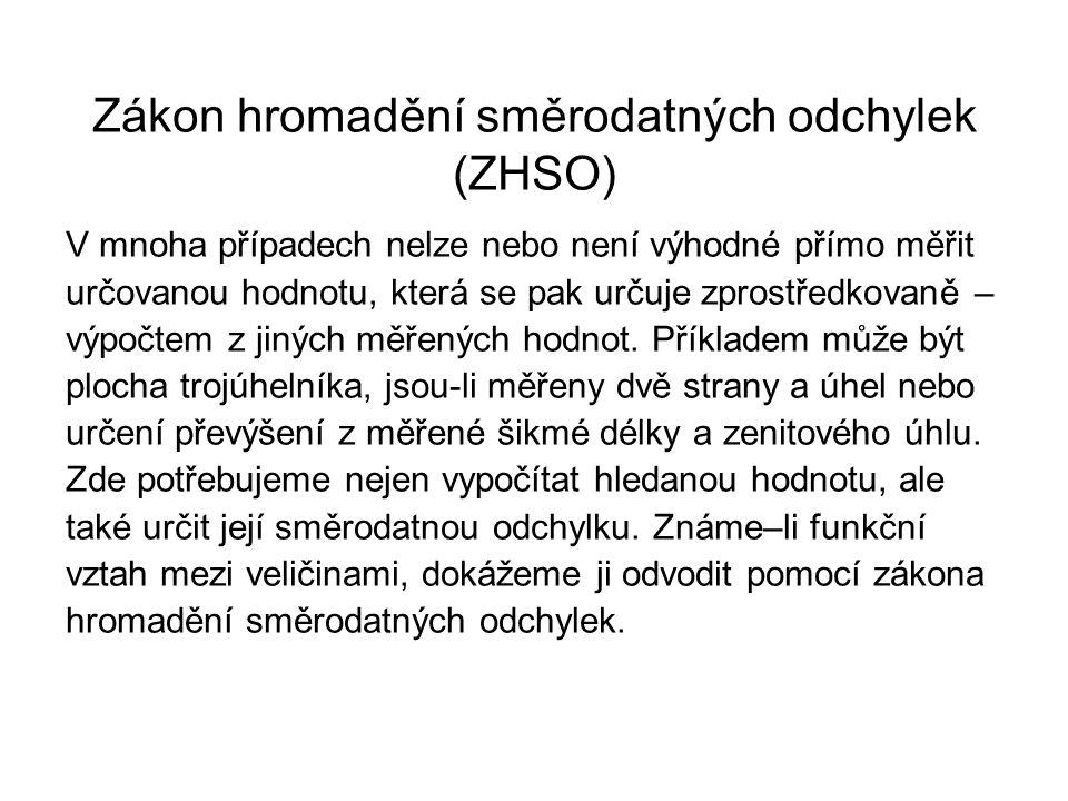 Zákon hromadění směrodatných odchylek (ZHSO)