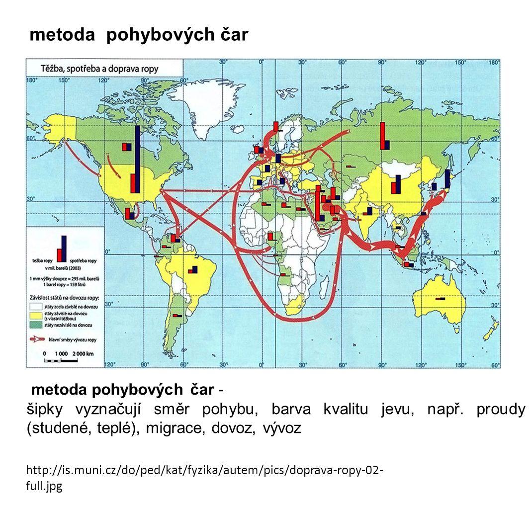 metoda pohybových čar metoda pohybových čar -