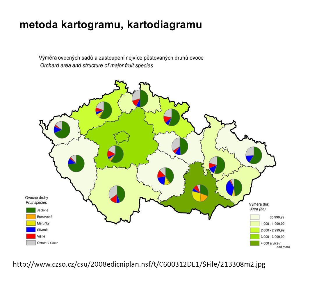 metoda kartogramu, kartodiagramu