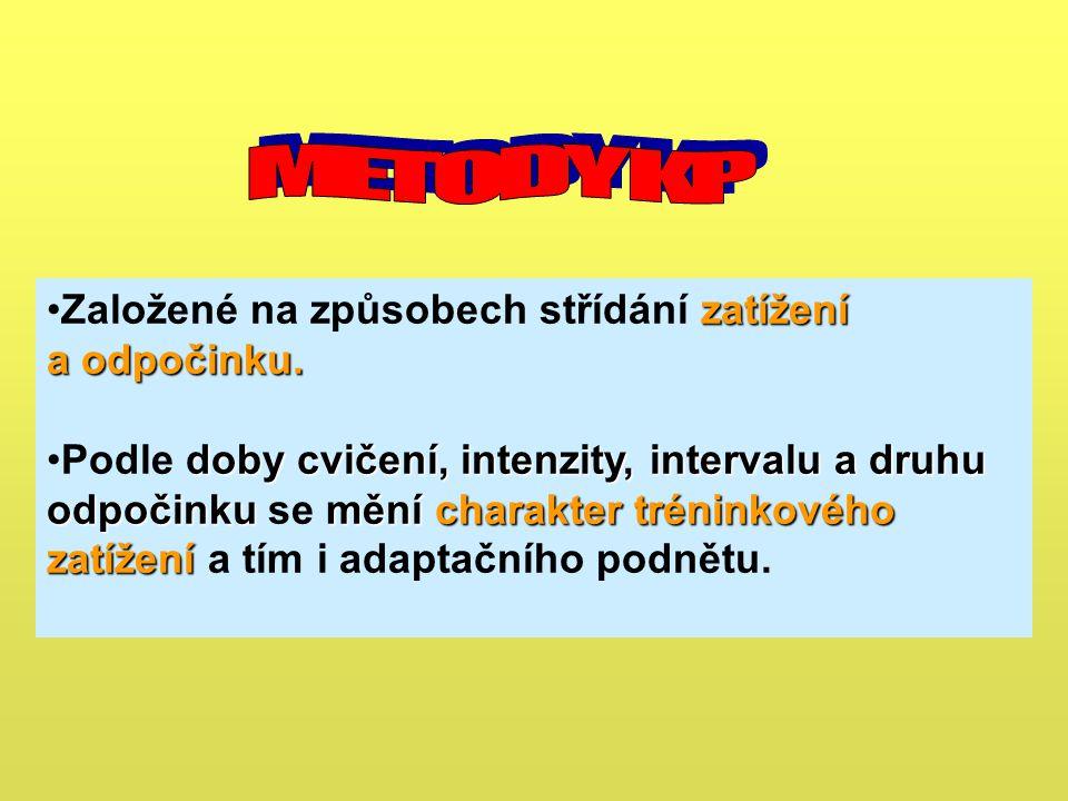 METODY KP Založené na způsobech střídání zatížení a odpočinku.