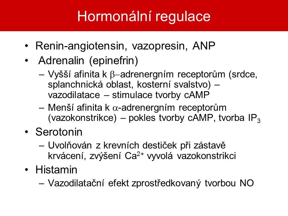 Hormonální regulace Renin-angiotensin, vazopresin, ANP