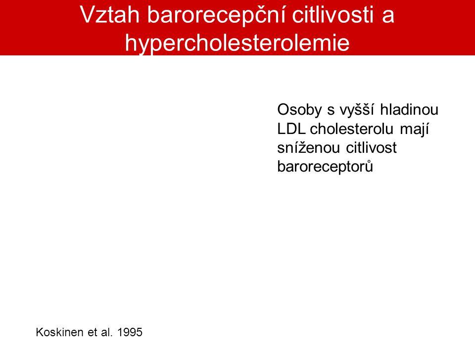 Vztah barorecepční citlivosti a hypercholesterolemie