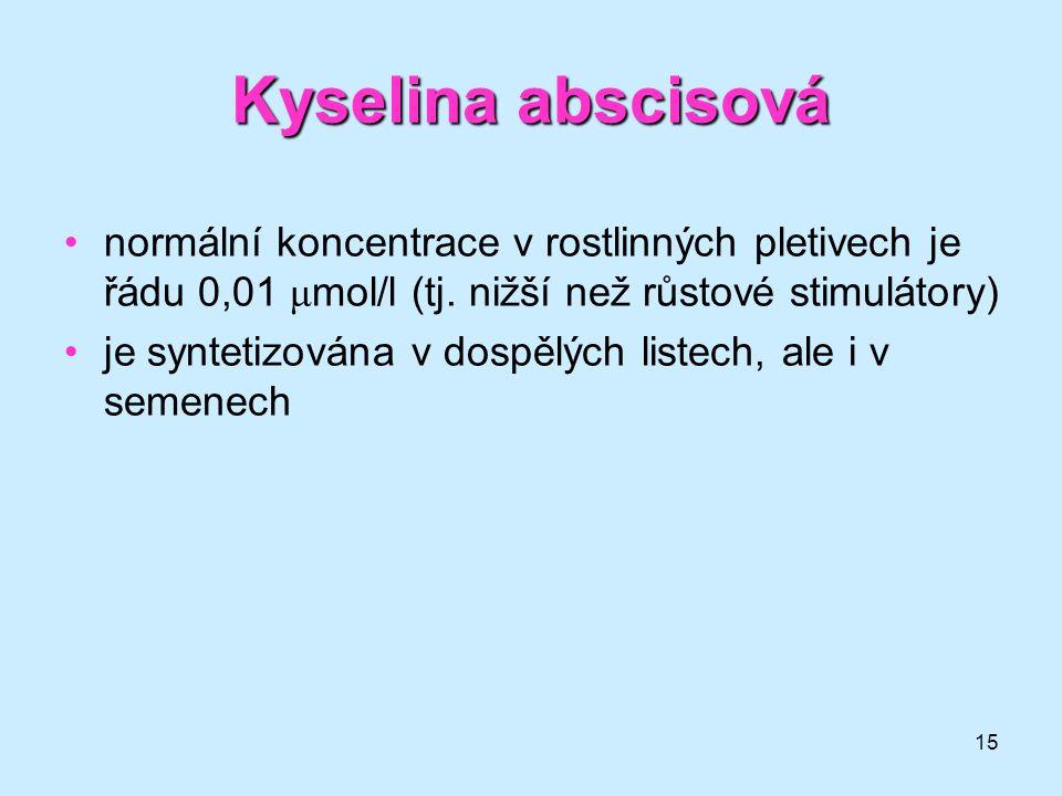Kyselina abscisová normální koncentrace v rostlinných pletivech je řádu 0,01 μmol/l (tj. nižší než růstové stimulátory)
