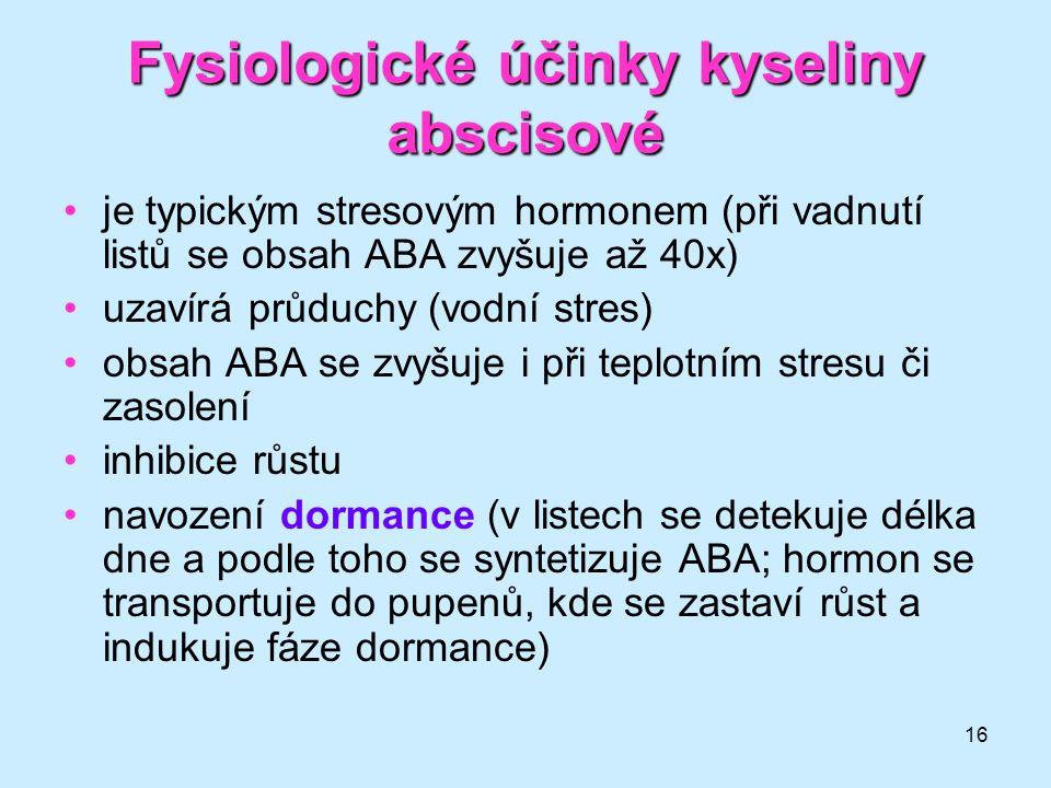 Fysiologické účinky kyseliny abscisové