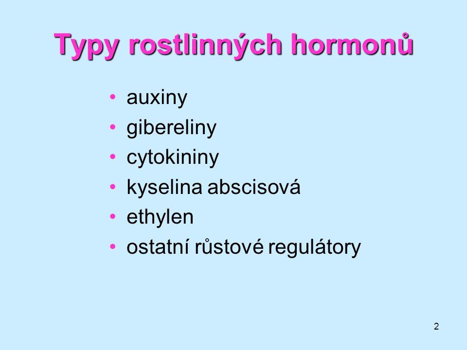 Typy rostlinných hormonů